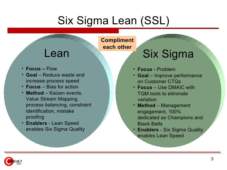 deere co lean six sigma