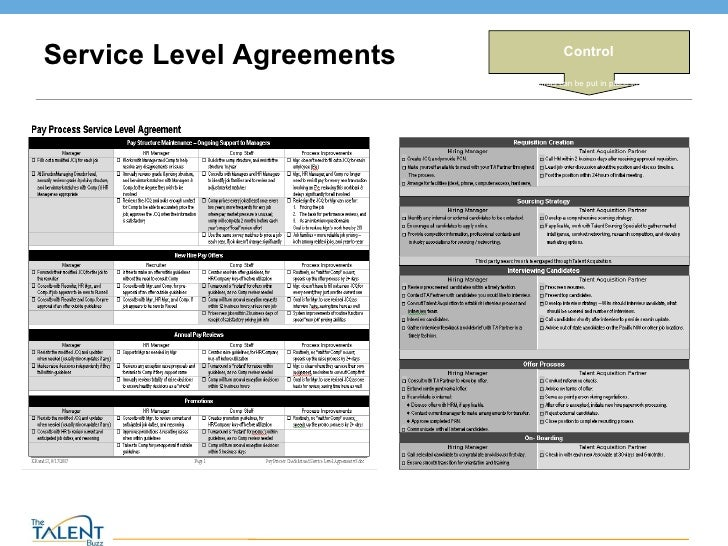 Writing service level agreements hr
