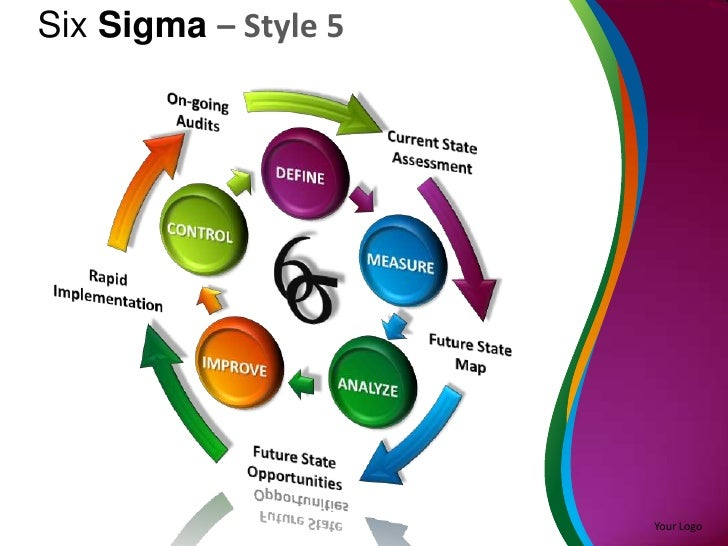 Six Sigma Style 5 Powerpoint Presentation Templates