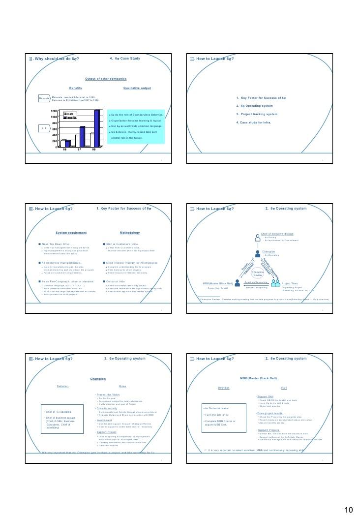 Case Study - Motorola
