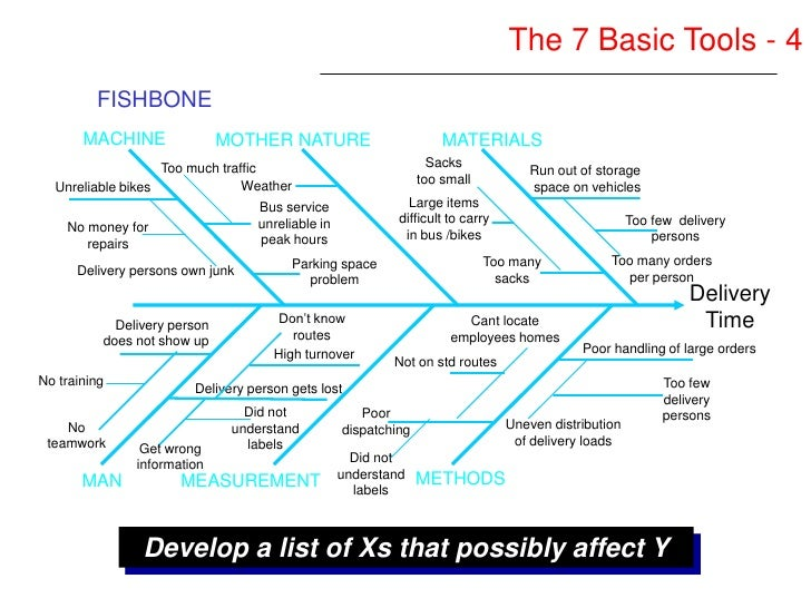 Blank cause and effect diagram jcmanagement blank ccuart Choice Image