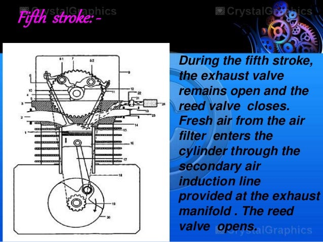 Six stroke engine pdf