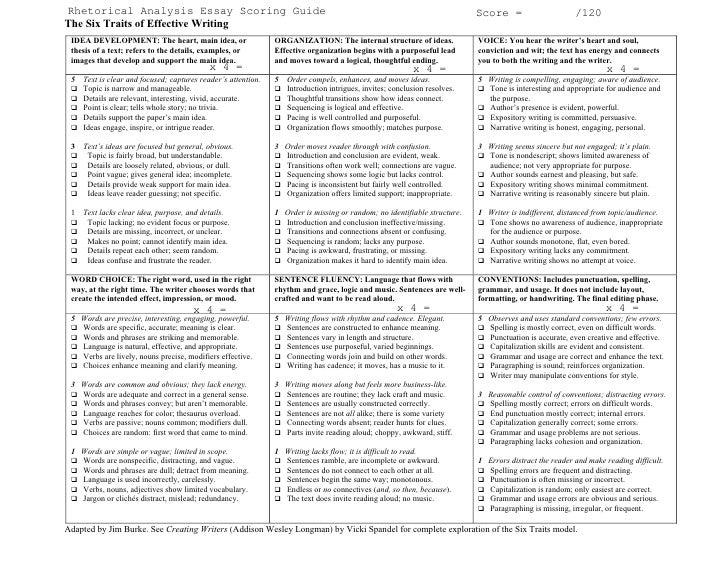 rhetorical essay rubric