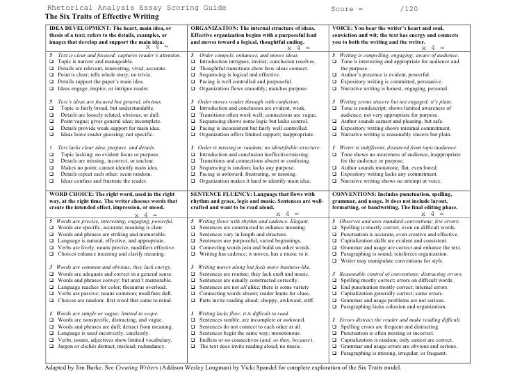 six traits of writing essay rubric Using the instructor rating sheet or rubric to assess writing the six traits of writing serve as the basis for rubric for scoring college essays.