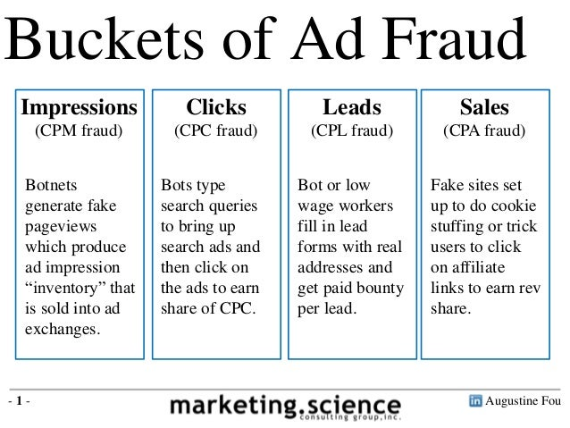 Augustine Fou- 1 - Buckets of Ad Fraud Impressions (CPM fraud) Botnets generate fake pageviews which produce ad impression...