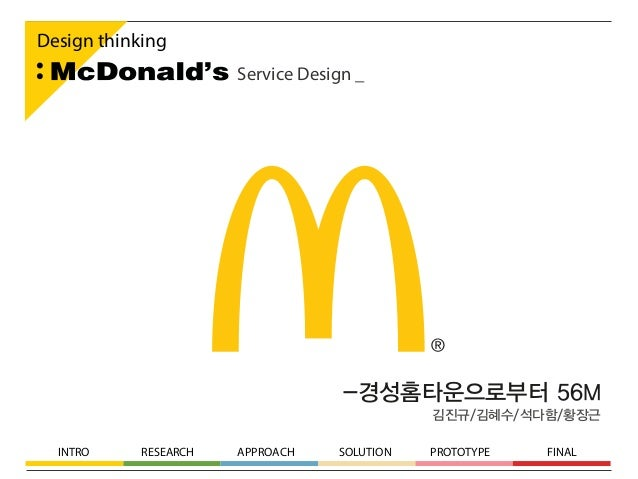 Design thinking Service Design _  INTRO  RESEARCH  APPROACH  SOLUTION  PROTOTYPE  FINAL