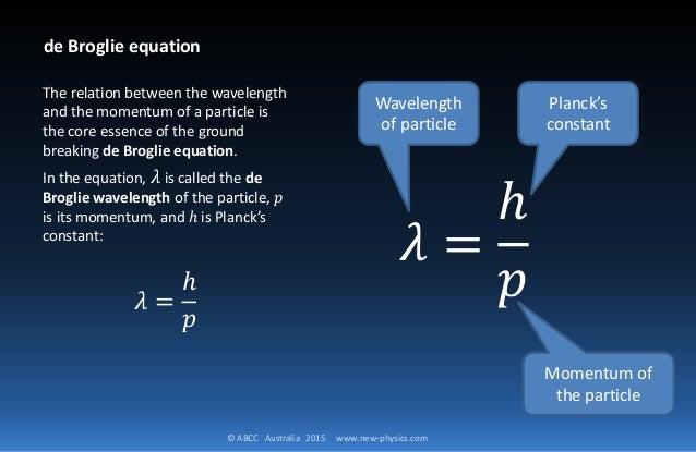 relationship between momentum and wavelength
