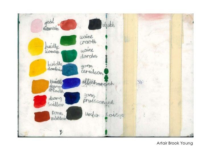 Air Iomlaid Sketchbooks (Part1)