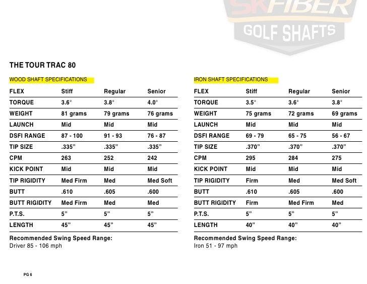 Golf Club Sk Fiber Shaft Preview