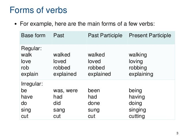 Search Results for u201cExample Of Verb Past Participle ...