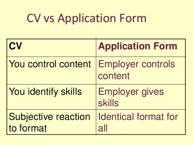 skills academy 2014  effective cv u0026 39   covering letters and application