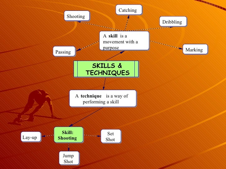 SKILLS &   TECHNIQUES A  technique is a way of  performing a skill A  skill is a  movement with a  purpose Shooting Passin...
