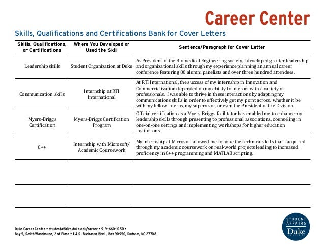 Career Center Skills, Qualifications and Certifications Bank for Cover Letters Duke Career Center • studentaffairs.duke.ed...