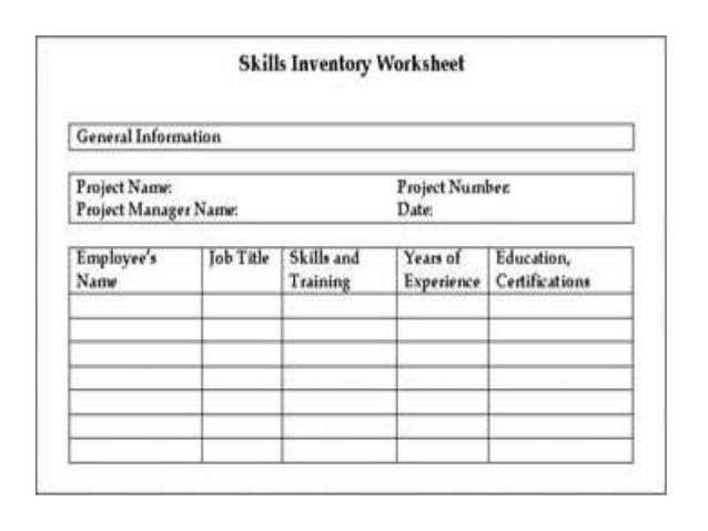 Great Skills Inventory .