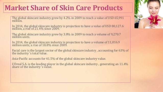 herborist marketing and skin care products Amorepacific is a global korean beauty, skincare and cosmetics company with a large  two-thirds of the brand's sales in asia are skin care products  emerging as a significant competitor with successful brands like liushen and herborist.