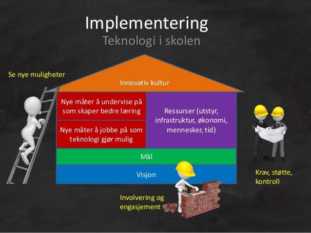 Visjon Mål Nye måter å jobbe på som teknologi gjør mulig Ressurser (utstyr, infrastruktur, økonomi, mennesker, tid) Innova...