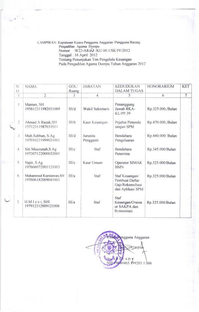 Sk nomor 62 ku (2012)penunjukan team pengelola keuangan