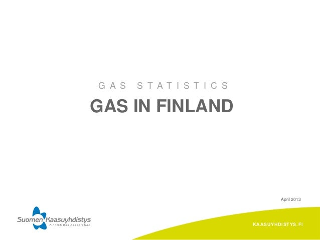 Gas in Finland
