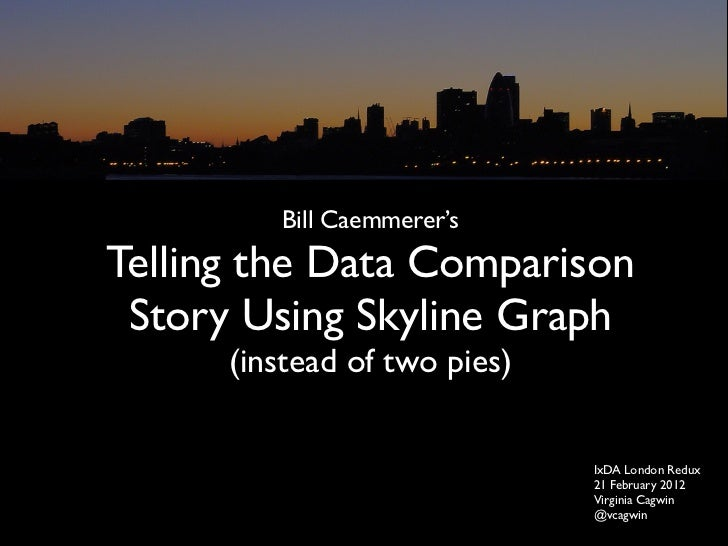 Bill Caemmerer'sTelling the Data Comparison Story Using Skyline Graph      (instead of two pies)                          ...