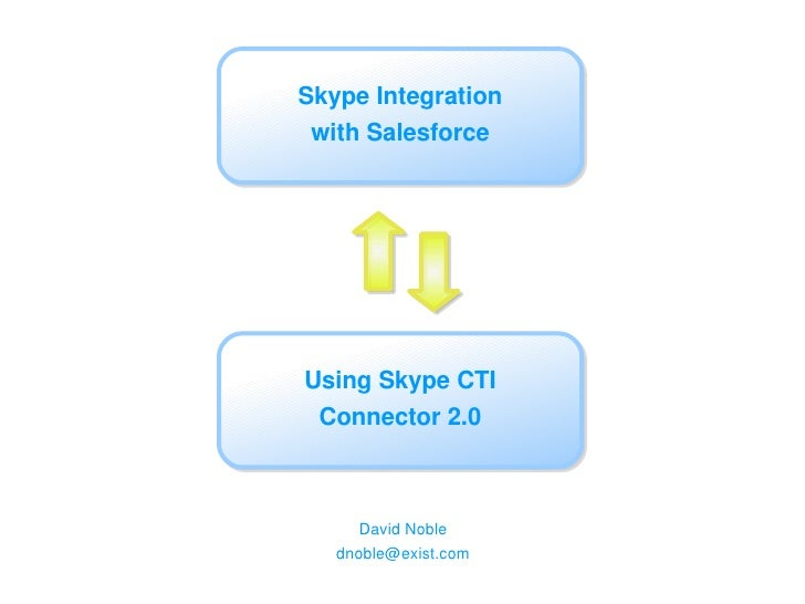 Skype Integration  with Salesforce     Using Skype CTI  Connector 2.0          David Noble    dnoble@exist.com