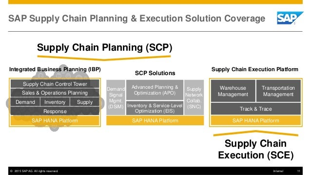 scp and sap apo Learn how you can improve your supply chain production planning, execution and management with my supply chain group.