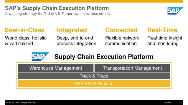 scp and sap apo Welcome to the sap supply chain management (scm) topic this is the bpx/ sdn wiki starting point for topics around supply chain.