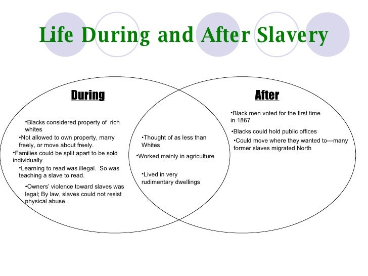 differences between indentured servants and slaves Runaway slaves and indentured servants were a persistent problem for landowners in colonial the socioeconomic differences between master and servant were not so stark as they would become later costa, tom runaway slaves and servants in colonial virginia encyclopedia.