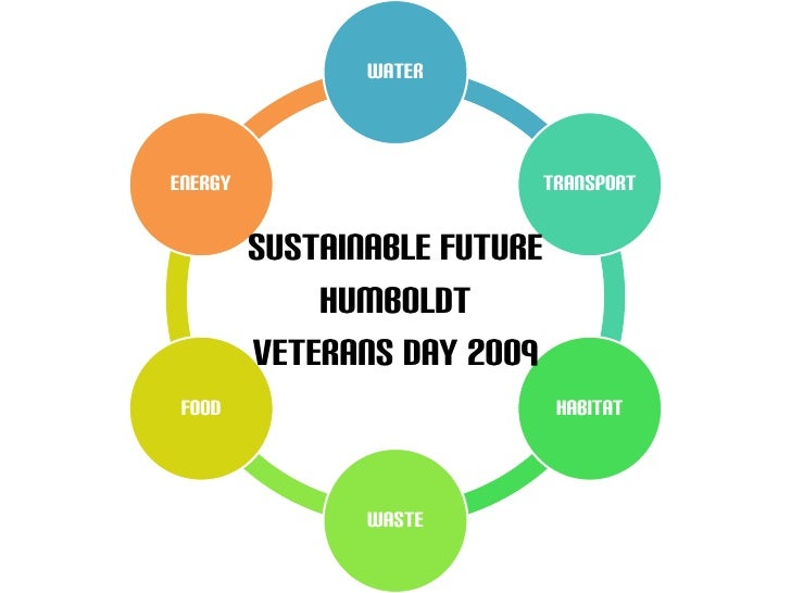 SUSTAINABLE FUTURE <br />HUMBOLDT<br />VETERANS DAY 2009<br />