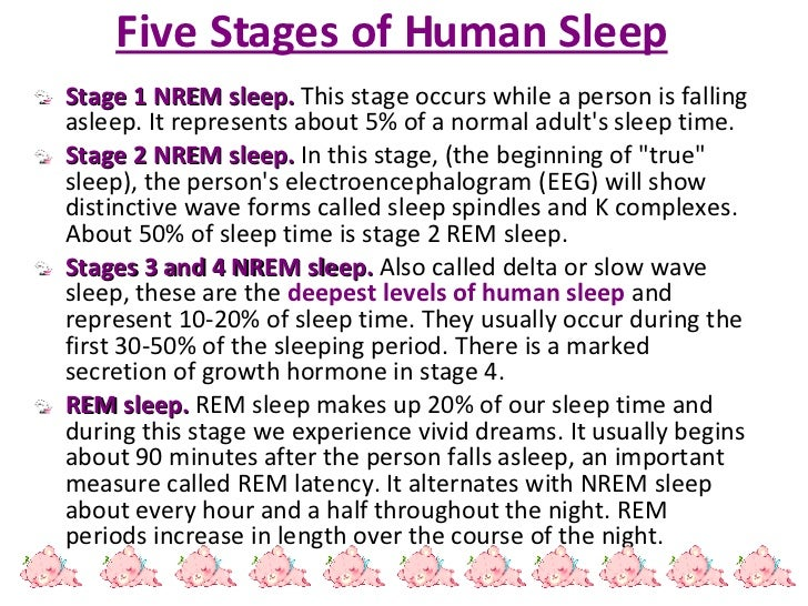 the stages of sleep and examples of sleeping disorders