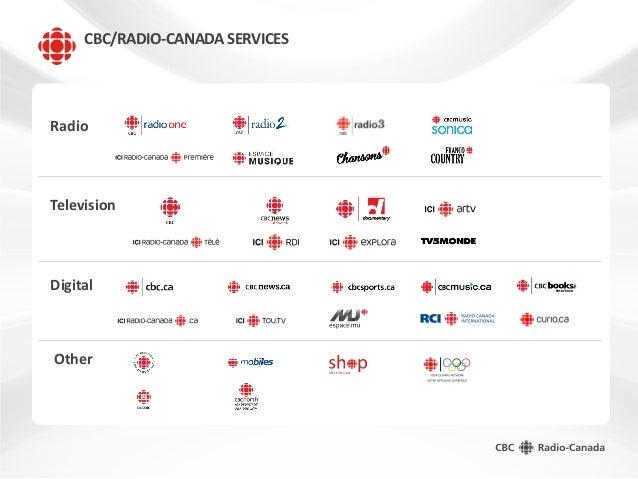 CBC/RADIO-CANADA SERVICES Television Radio Digital Other