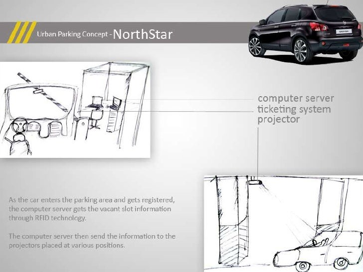 Ideas - Nissan Parking Contest