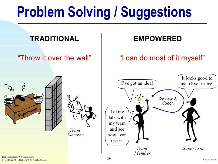 Powerful Problem Solving