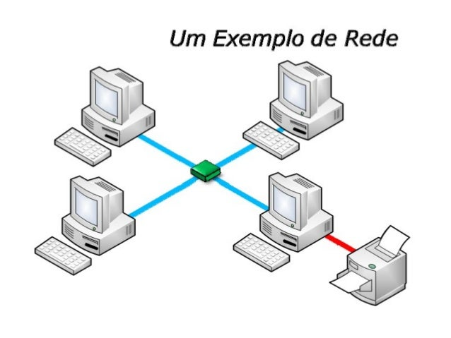 PROTOCOLOS DE REDE     E INTERNET                       TCP / UDPHTTP   HTTPS     SSL   IMAP    SMTP    POP    IRC    FTPN...
