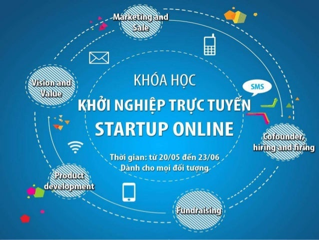 [STARTUP ONLINE] Huong dan su dung forum khoa hoc