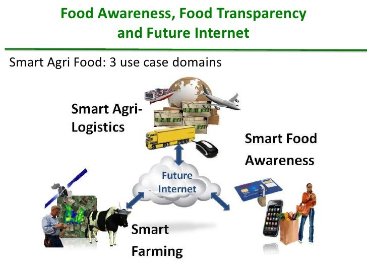 Food Awareness, Food Transparency               and Future InternetSmart Agri Food: 3 use case domains