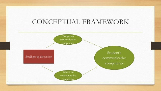Conceptual framework for research proposal