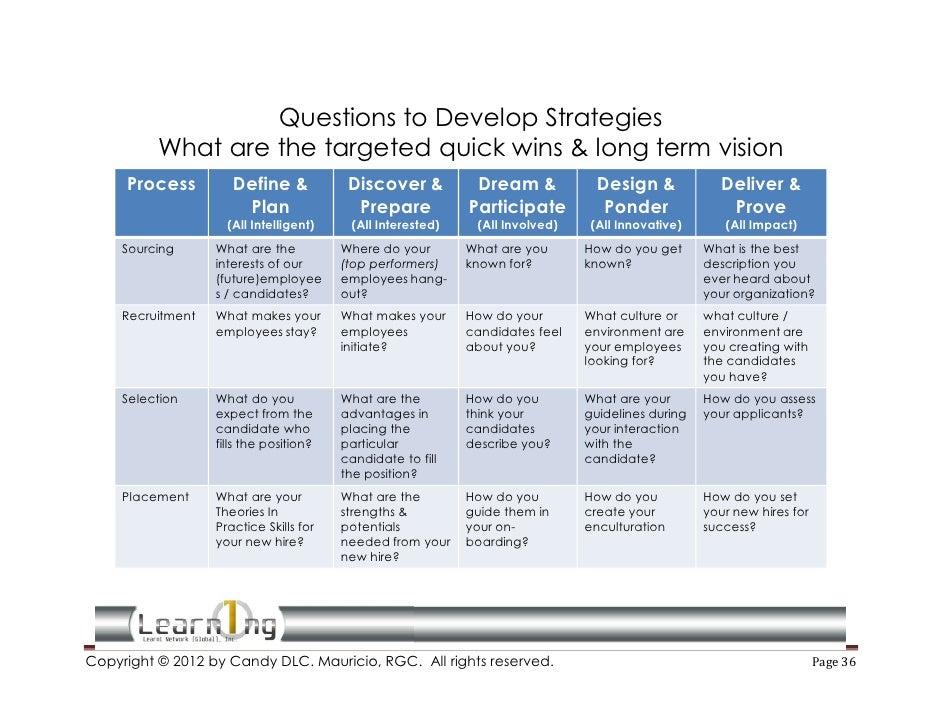 strategic recruiting plan template - 2012 recruitment strategies