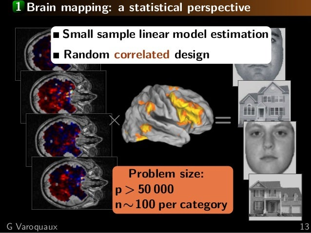"""functional mri brain mapping technique ted talks Here is a blog post about 12 ted talks on understanding the brain their disposal functional mri blood flow movies"""" and map the activity of."""