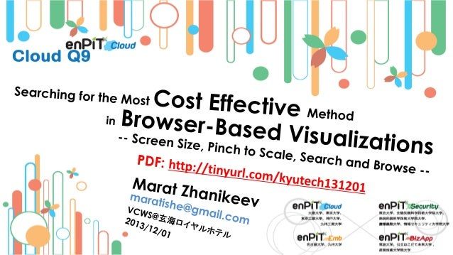 Searching for the Most Cost Effective Method in Browser-Based Visualizations -- Screen Size, Pinch to Scale, Search and Browse