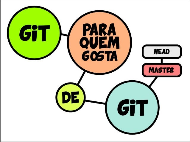 Learn Git Branching http://pcottle.github.io/learnGitBranching/