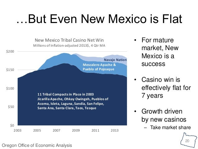 san felipe mature personals The votes have been tallied and the winners are in san felipe neighbors selected these businesses as their mature beautiful neighbors atmosphere golf convenient.