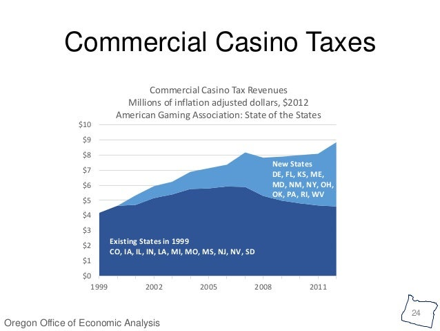 gambling unemployment and commercial casinos To analyzing the social and economic impacts of gambling is also directly involved in the commercial provision of gambling of gambling (eg, casinos.