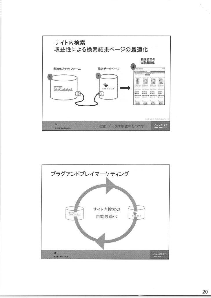 Slides from Web2Expo Tokyo (back side)