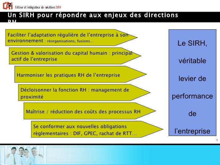 Un SIRH pour répondre aux enjeux des directions RH Faciliter l'adaptation régulière de l'entreprise à son environnement  :...