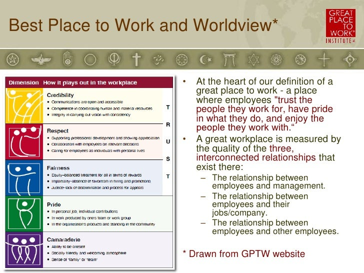 concept of worldview essay Topic: personal worldview inventory order description write an 800-1,000-word essay on your personal worldview briefly discuss the various possible meanings of the.