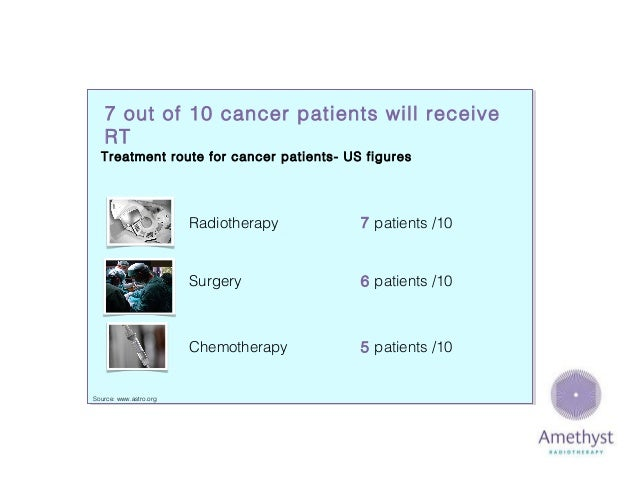 7 out of 10 cancer patients will receive RT Treatment route for cancer patients- US figures  Radiotherapy  Surgery  6 pati...