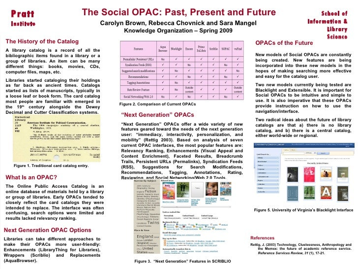 The Social OPAC: Past, Present and Future Carolyn Brown, Rebecca Chovnick and Sara Mangel Knowledge Organization – Spring ...
