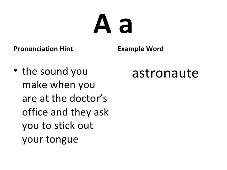 A a <ul><li>Pronunciation Hint </li></ul><ul><li>the sound you make when you are at the doctor's office and they ask you t...