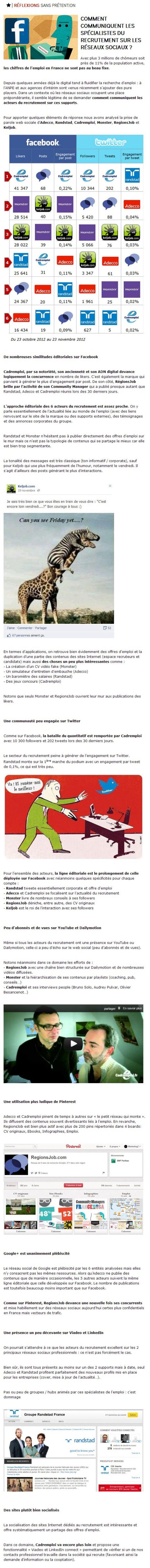 Comment communiquent les spécialistes du recrutement sur les réseaux sociaux ?