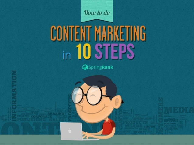 How to do Content Marketing in 10 Steps